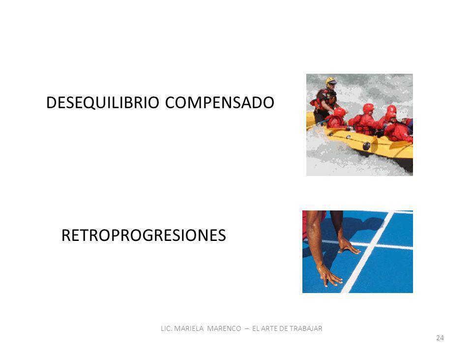 DESEQUILIBRIO COMPENSADO 24 LIC. MARIELA MARENCO – EL ARTE DE TRABAJAR RETROPROGRESIONES
