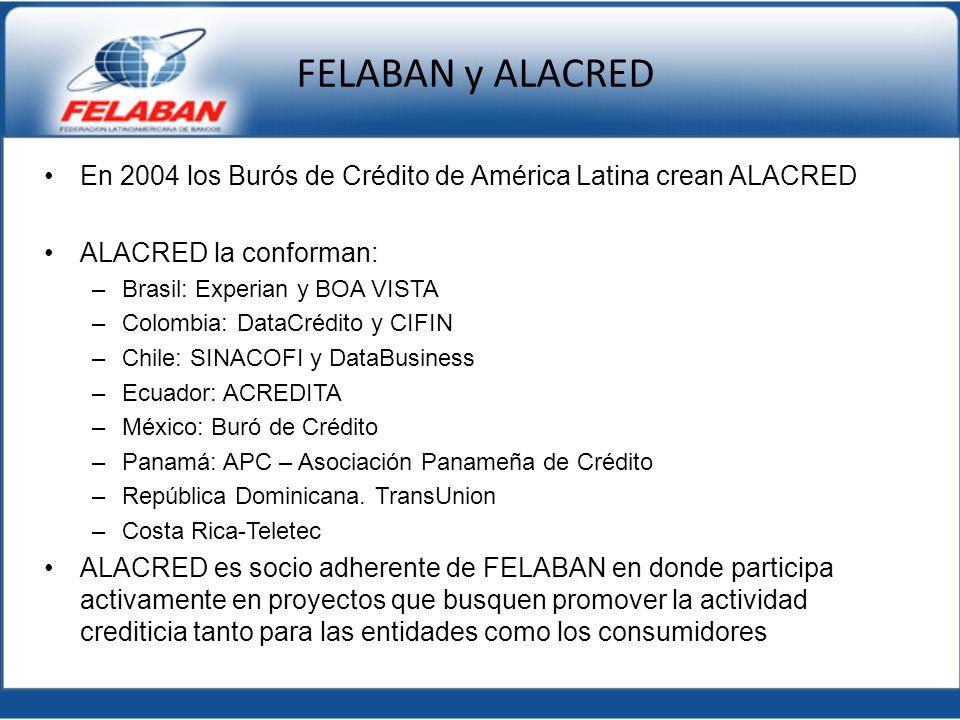 FELABAN y ALACRED En 2004 los Burós de Crédito de América Latina crean ALACRED ALACRED la conforman: –Brasil: Experian y BOA VISTA –Colombia: DataCréd