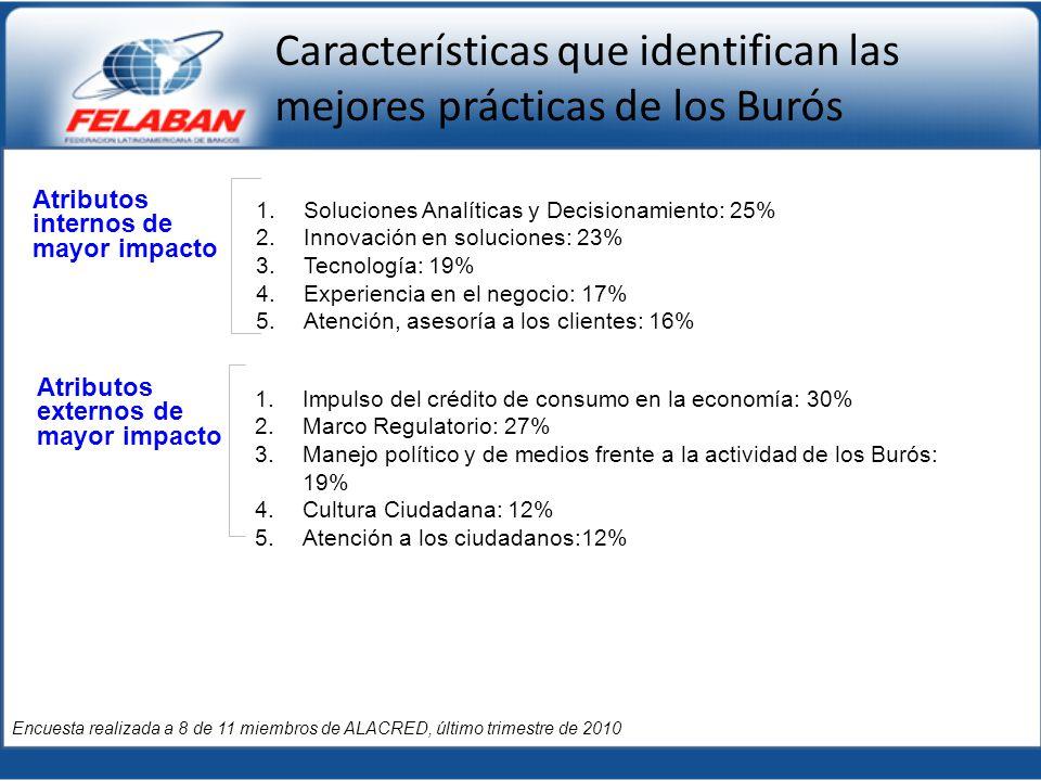 1.Soluciones Analíticas y Decisionamiento: 25% 2.Innovación en soluciones: 23% 3.Tecnología: 19% 4.Experiencia en el negocio: 17% 5.Atención, asesoría
