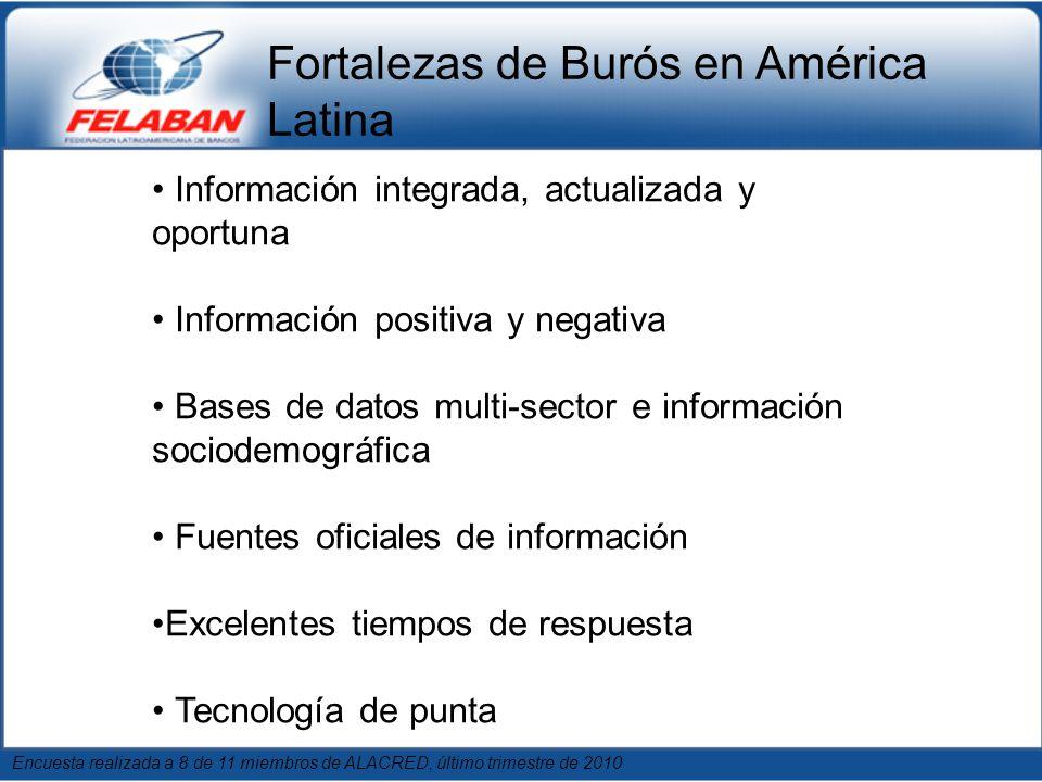 Fortalezas de Burós en América Latina Información integrada, actualizada y oportuna Información positiva y negativa Bases de datos multi-sector e info