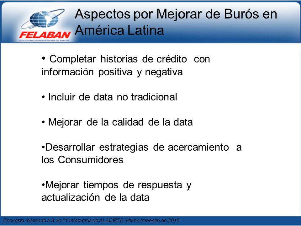 Completar historias de crédito con información positiva y negativa Incluir de data no tradicional Mejorar de la calidad de la data Desarrollar estrate