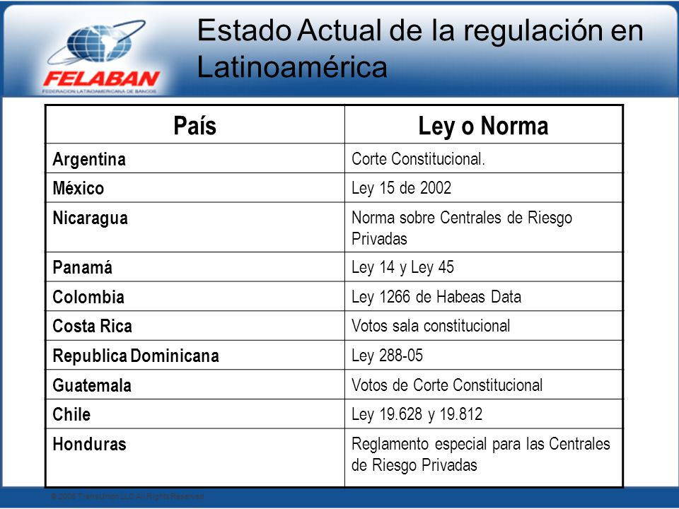 © 2008 TransUnion LLC All Rights Reserved Estado Actual de la regulación en Latinoamérica PaísLey o Norma Argentina Corte Constitucional.