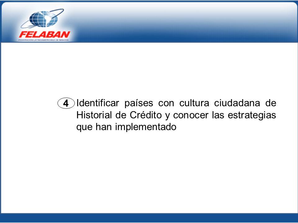 4 Identificar países con cultura ciudadana de Historial de Crédito y conocer las estrategias que han implementado