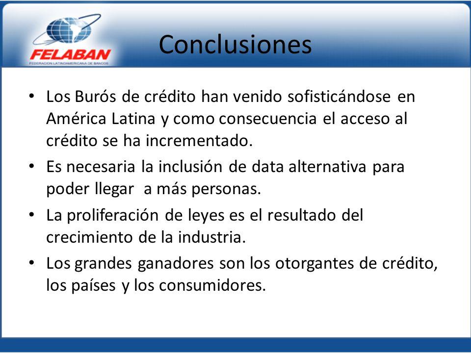 Conclusiones Los Burós de crédito han venido sofisticándose en América Latina y como consecuencia el acceso al crédito se ha incrementado. Es necesari
