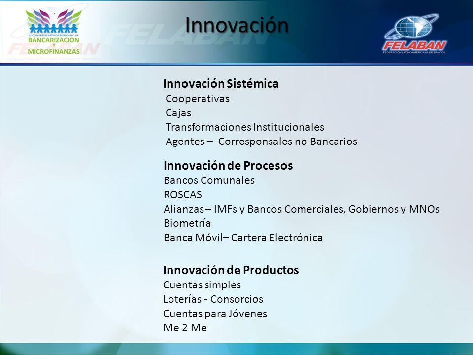 Innovación Innovación Sistémica Cooperativas Cajas Transformaciones Institucionales Agentes – Corresponsales no Bancarios Innovación de Procesos Banco