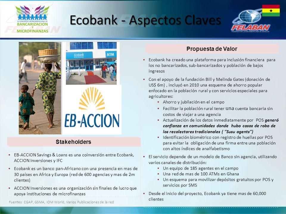 Ecobank - Aspectos Claves Ecobank ha creado una plataforma para inclusión financiera para los no bancarizados, sub-bancarizados y población de bajos i
