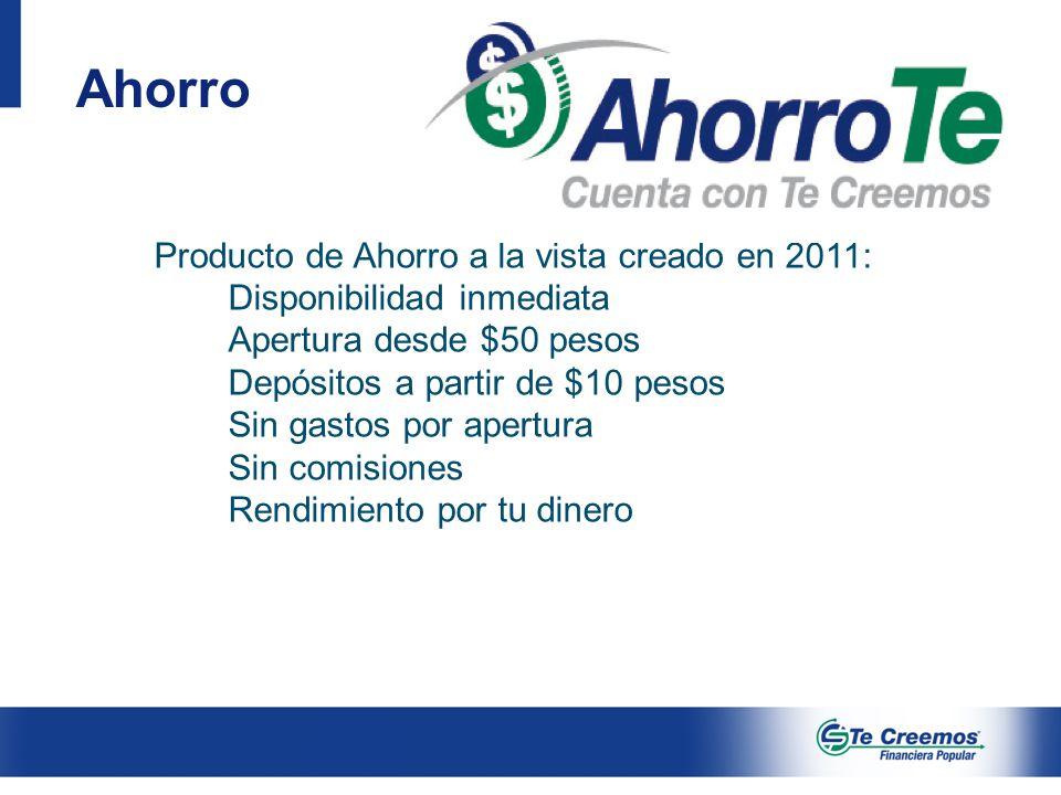 Ahorro Producto de Ahorro a la vista creado en 2011: Disponibilidad inmediata Apertura desde $50 pesos Depósitos a partir de $10 pesos Sin gastos por