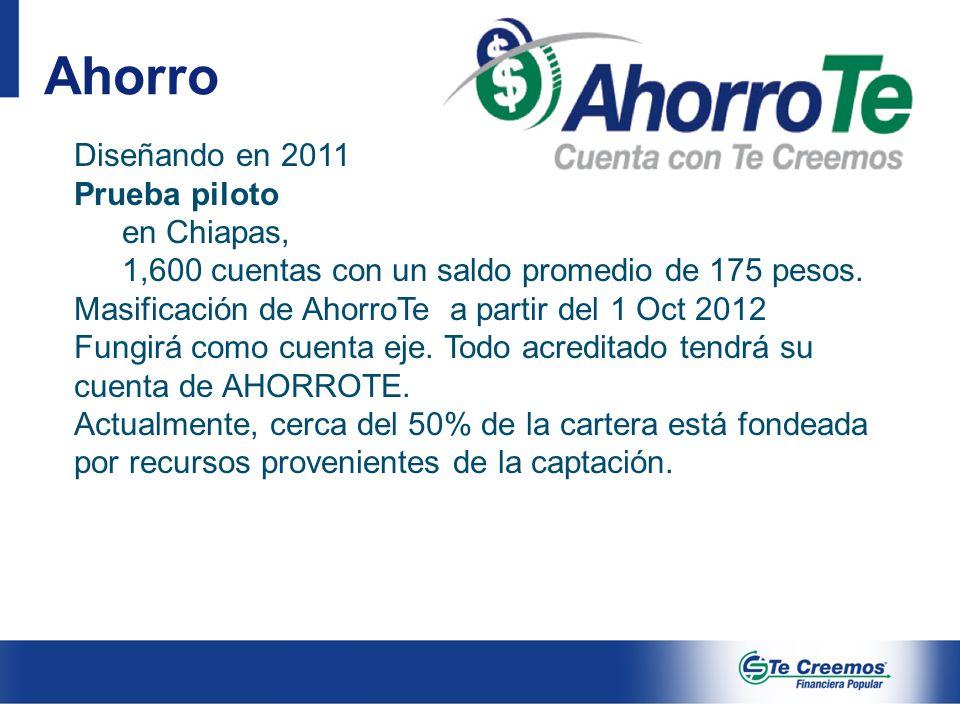 Diseñando en 2011 Prueba piloto en Chiapas, 1,600 cuentas con un saldo promedio de 175 pesos. Masificación de AhorroTe a partir del 1 Oct 2012 Fungirá
