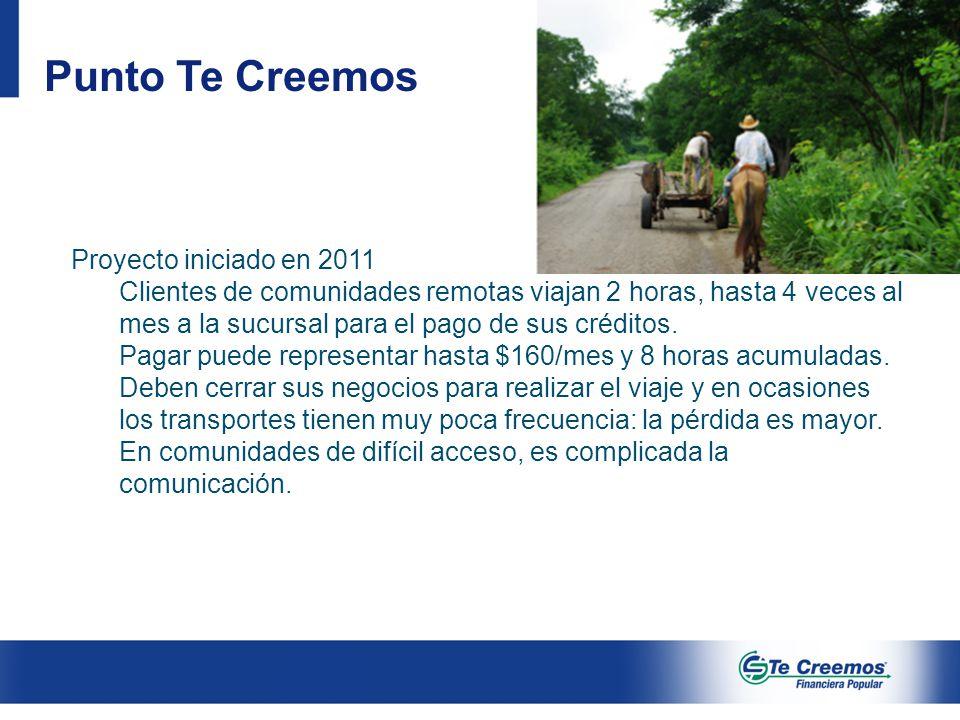 Punto Te Creemos Proyecto iniciado en 2011 Clientes de comunidades remotas viajan 2 horas, hasta 4 veces al mes a la sucursal para el pago de sus créd