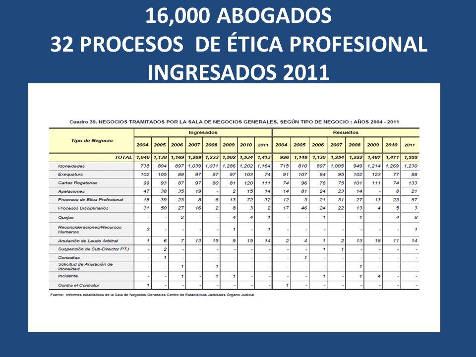 CONTADORES ESTADISTICA OFICIAL DISPONIBLE N/A http://www.mici.gob.pa/imagenes/pdf/CUADRO CONSOLIDADO_DE_ ESTADISTICAS_DE_IDONEIDADES_CPA.pdf