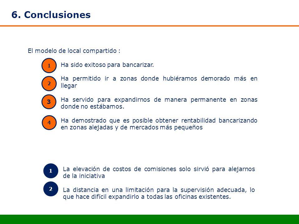 6. Conclusiones 1 2 Ha sido exitoso para bancarizar. Ha permitido ir a zonas donde hubiéramos demorado más en llegar Ha servido para expandirnos de ma