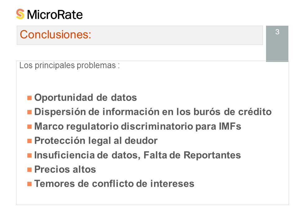 3 Los principales problemas : Oportunidad de datos Dispersión de información en los burós de crédito Marco regulatorio discriminatorio para IMFs Protección legal al deudor Insuficiencia de datos, Falta de Reportantes Precios altos Temores de conflicto de intereses Conclusiones: