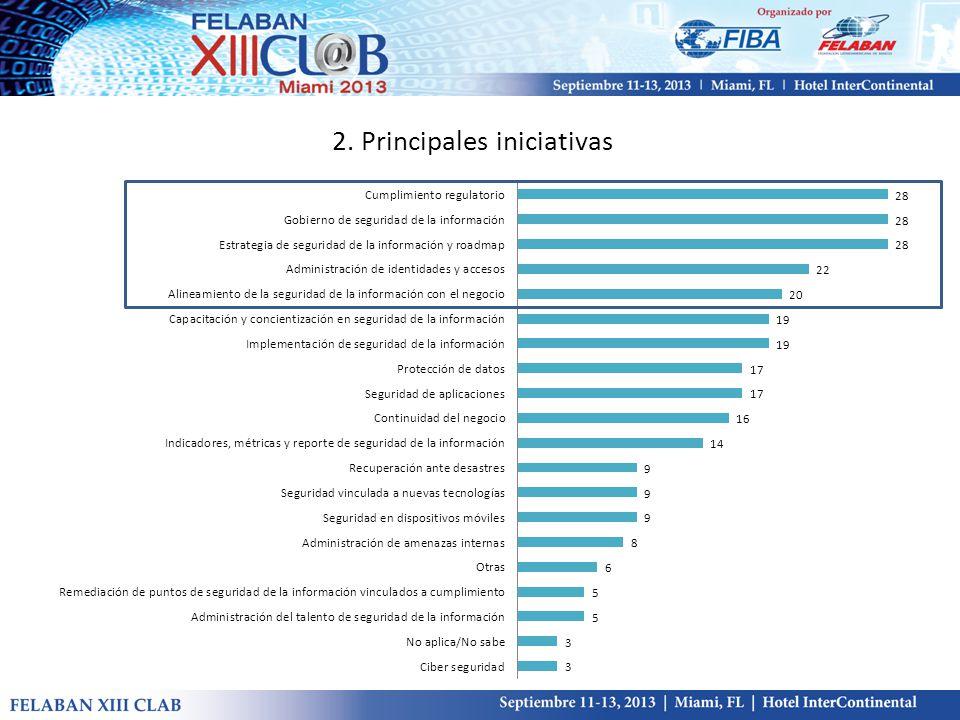 2. Principales iniciativas