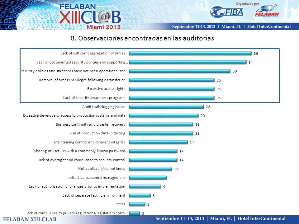 8. Observaciones encontradas en las auditorías