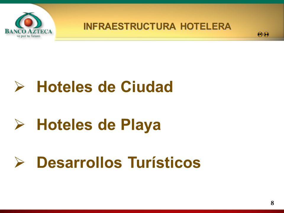 8 Hoteles de Ciudad Hoteles de Playa Desarrollos Turísticos INFRAESTRUCTURA HOTELERA