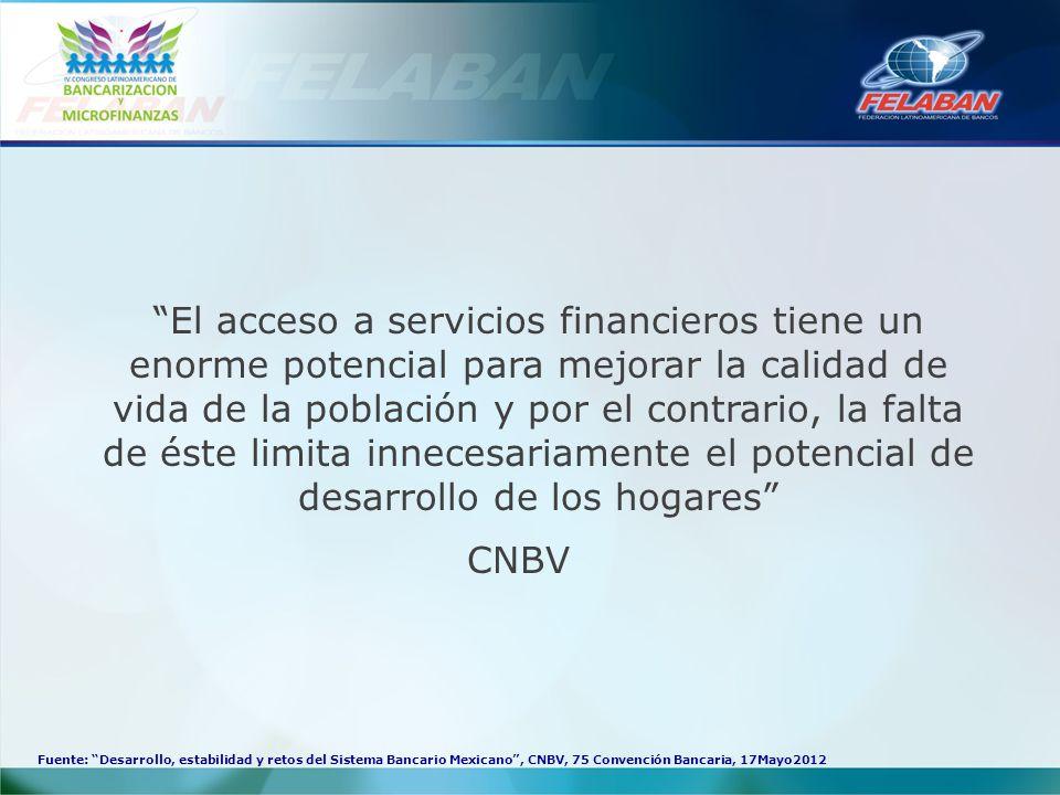 El acceso a servicios financieros tiene un enorme potencial para mejorar la calidad de vida de la población y por el contrario, la falta de éste lim