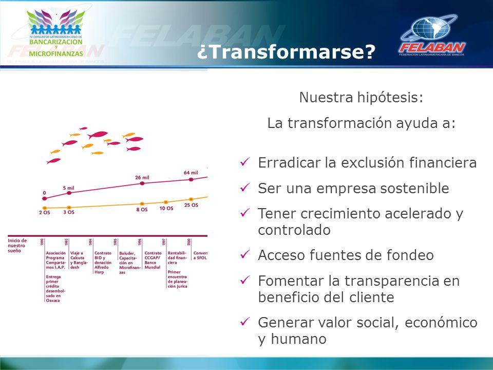 ¿Transformarse? Nuestra hipótesis: La transformación ayuda a: Erradicar la exclusión financiera Ser una empresa sostenible Tener crecimiento acelerado