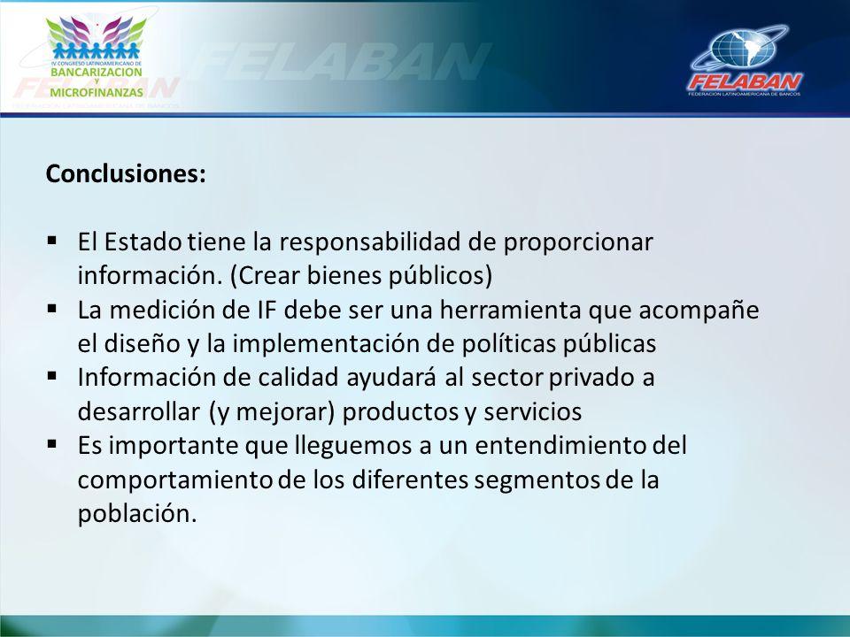 Conclusiones: El Estado tiene la responsabilidad de proporcionar información. (Crear bienes públicos) La medición de IF debe ser una herramienta que a