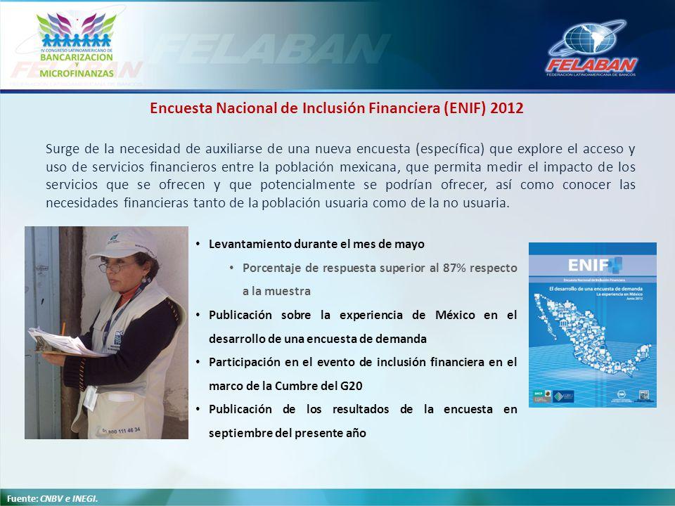 Surge de la necesidad de auxiliarse de una nueva encuesta (específica) que explore el acceso y uso de servicios financieros entre la población mexican