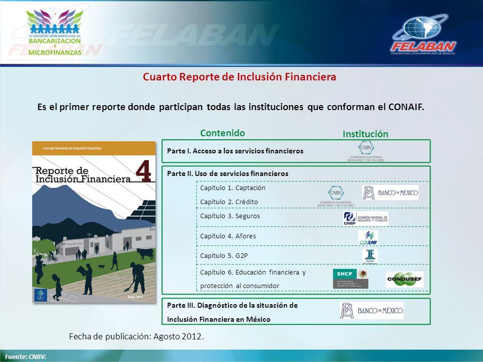 Es el primer reporte donde participan todas las instituciones que conforman el CONAIF. Parte I. Acceso a los servicios financieros Fecha de publicació
