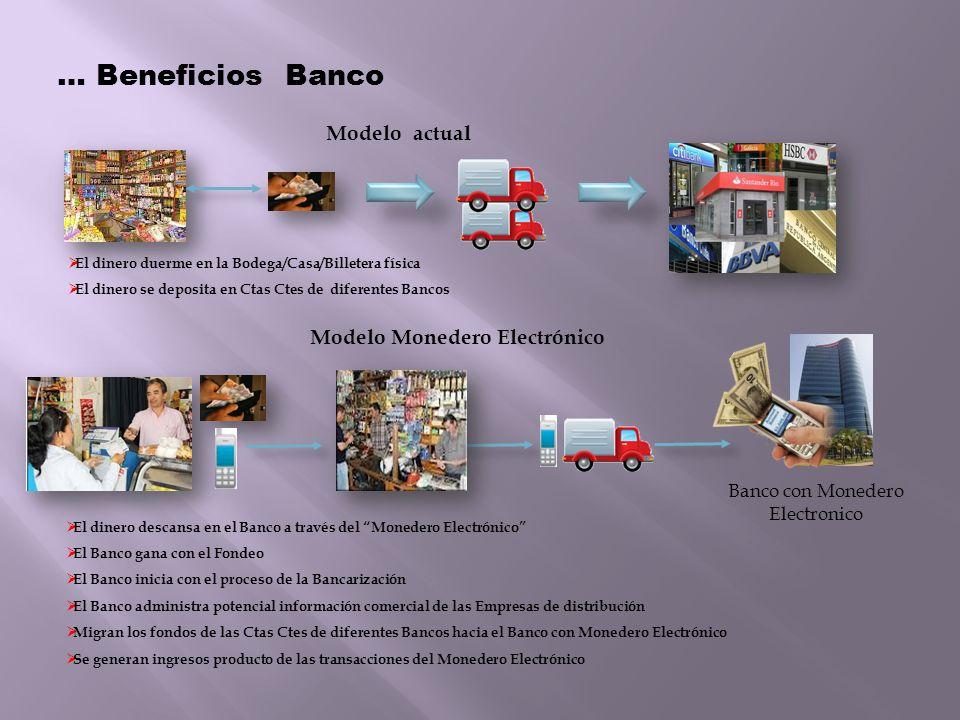 Modelo actual Modelo Monedero Electrónico El dinero duerme en la Bodega/Casa/Billetera física El dinero se deposita en Ctas Ctes de diferentes Bancos