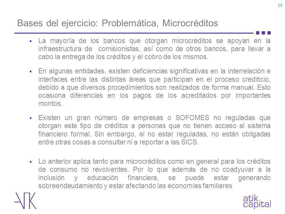 Bases del ejercicio: Problemática, Microcréditos 13 La mayoría de los bancos que otorgan microcréditos se apoyan en la infraestructura de comisionista