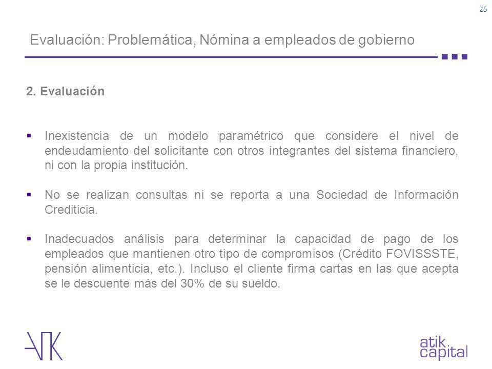 Evaluación: Problemática, Nómina a empleados de gobierno 2. Evaluación Inexistencia de un modelo paramétrico que considere el nivel de endeudamiento d