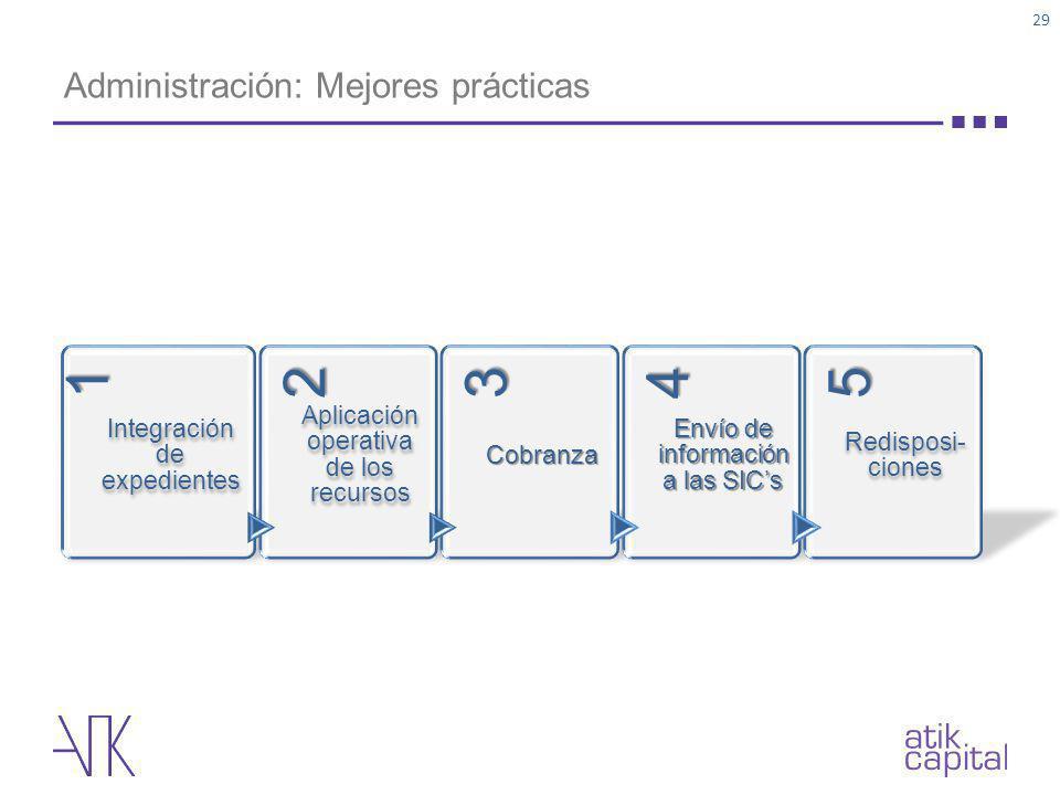 Administración: Mejores prácticas 29