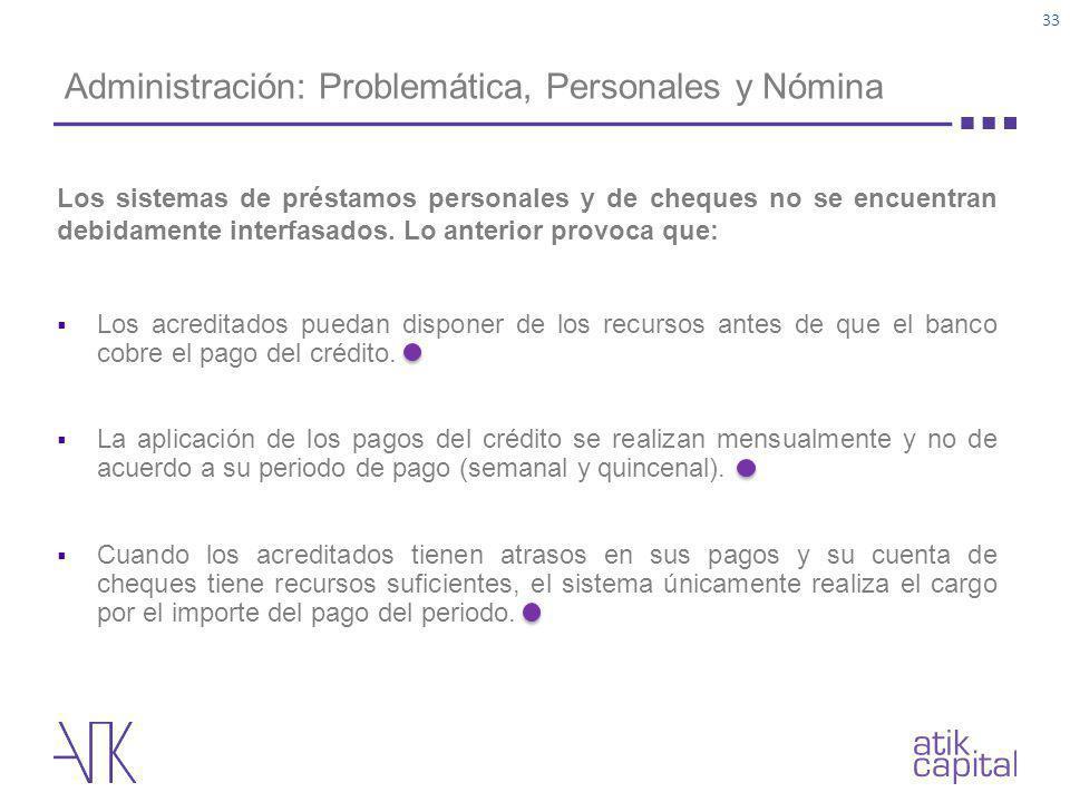 Administración: Problemática, Personales y Nómina Los sistemas de préstamos personales y de cheques no se encuentran debidamente interfasados. Lo ante