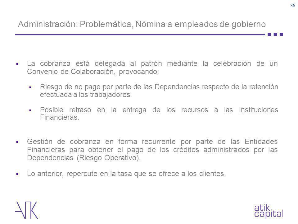 Administración: Problemática, Nómina a empleados de gobierno La cobranza está delegada al patrón mediante la celebración de un Convenio de Colaboració