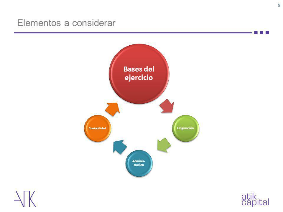 Elementos a considerar 9 Bases del ejercicio Originación Adminis- tracion Contabilidad