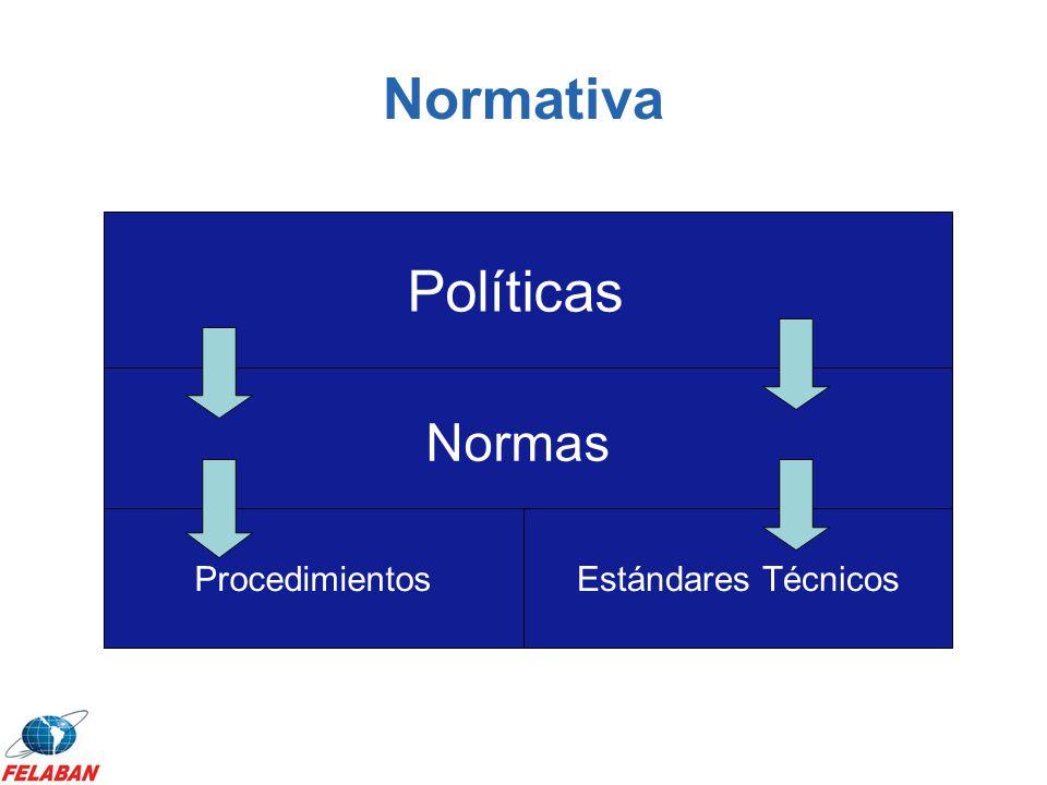 Normativa Políticas Normas ProcedimientosEstándares Técnicos