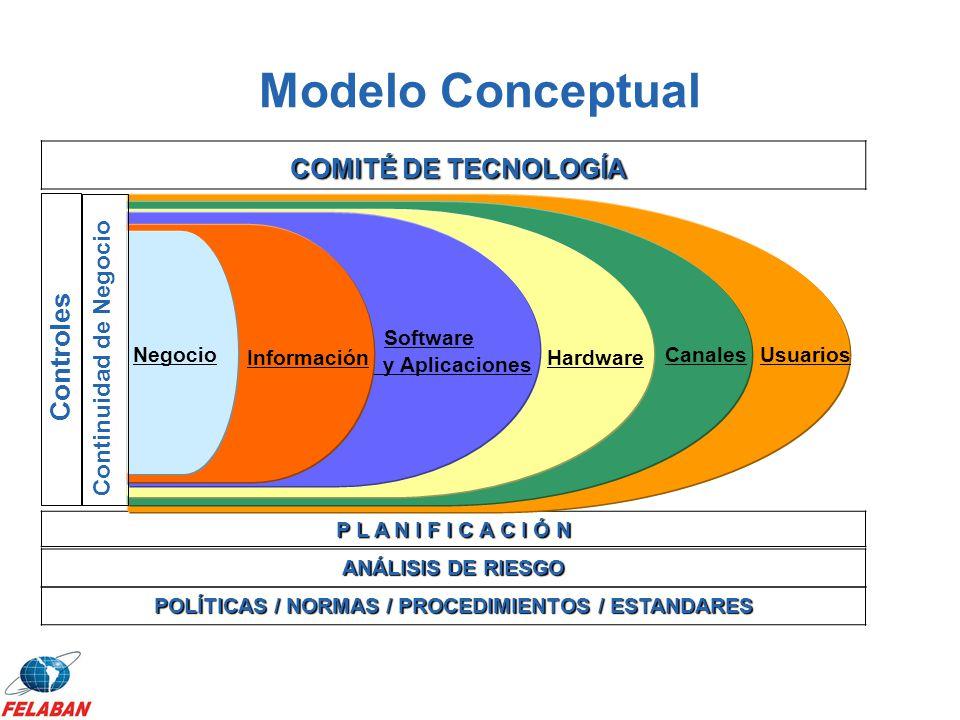 Modelo Conceptual COMITÉ DE TECNOLOGÍA COMITÉ DE TECNOLOGÍA P L A N I F I C A C I Ó N Usuarios Canales Hardware Software y Aplicaciones Información Ne