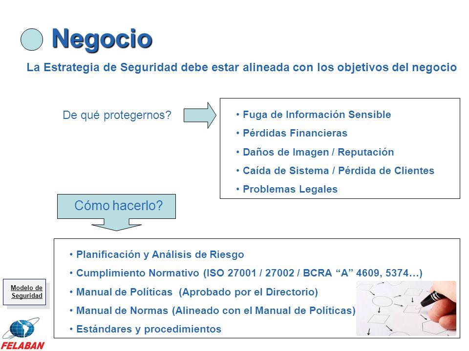 Negocio Fuga de Información Sensible Pérdidas Financieras Daños de Imagen / Reputación Caída de Sistema / Pérdida de Clientes Problemas Legales La Est