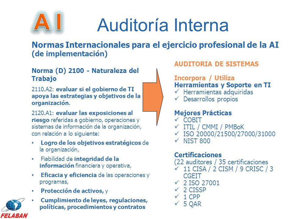 AUDITORIA DE SISTEMAS Incorpora / Utiliza Herramientas y Soporte en TI Herramientas adquiridas Desarrollos propios Mejores Prácticas COBIT ITIL / CMMI