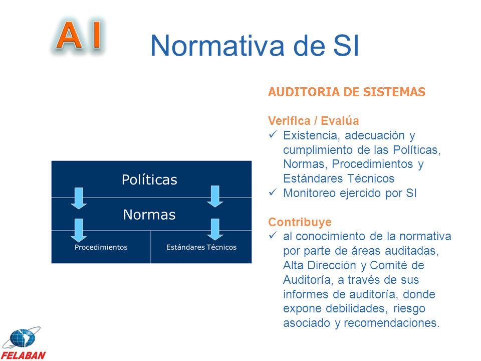 Normativa de SI AUDITORIA DE SISTEMAS Verifica / Evalúa Existencia, adecuación y cumplimiento de las Políticas, Normas, Procedimientos y Estándares Té