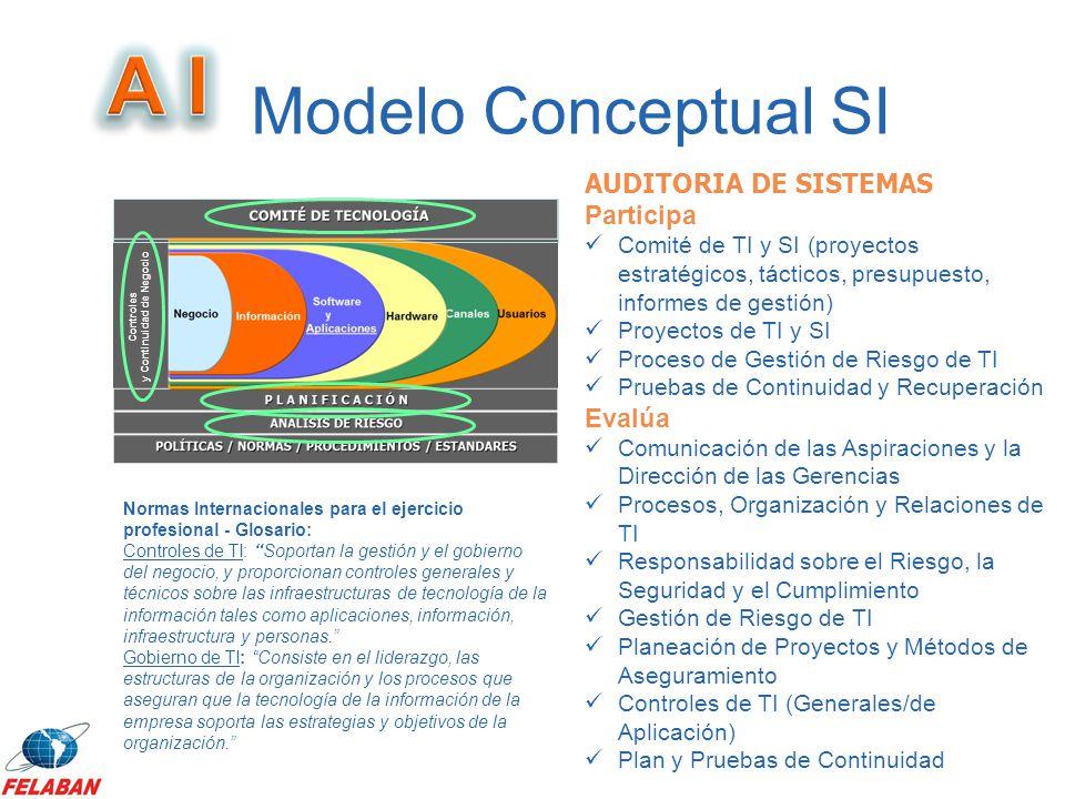 Modelo Conceptual SI Controles y Continuidad de Negocio AUDITORIA DE SISTEMAS Participa Comité de TI y SI (proyectos estratégicos, tácticos, presupues