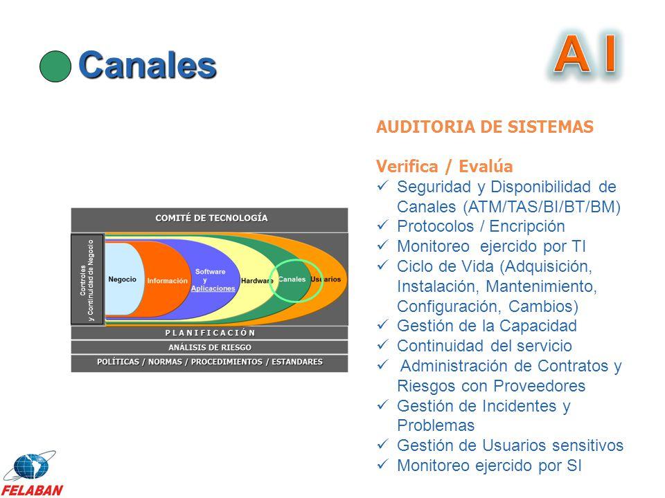 Canales Controles y Continuidad de Negocio AUDITORIA DE SISTEMAS Verifica / Evalúa Seguridad y Disponibilidad de Canales (ATM/TAS/BI/BT/BM) Protocolos
