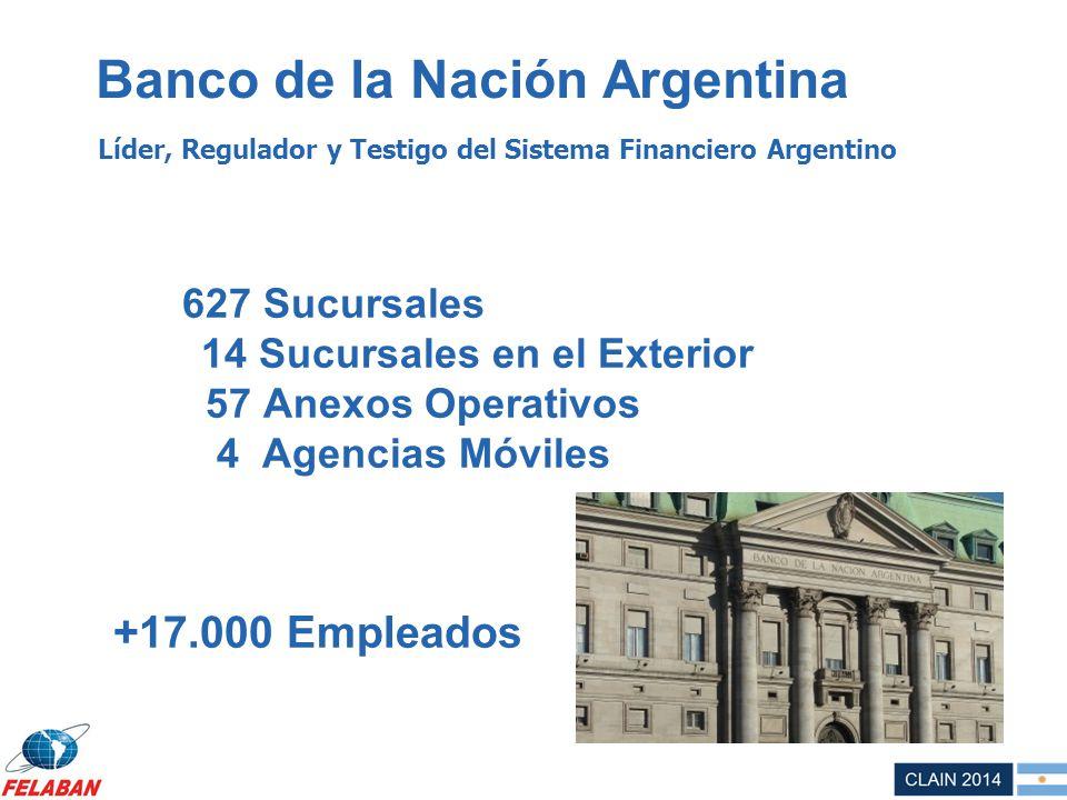 Banco de la Nación Argentina 627 Sucursales 14 Sucursales en el Exterior 57 Anexos Operativos 4 Agencias Móviles +17.000 Empleados Líder, Regulador y