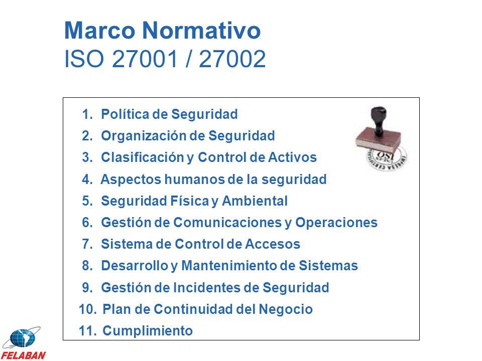 Marco Normativo ISO 27001 / 27002 1. Política de Seguridad 2. Organización de Seguridad 3. Clasificación y Control de Activos 4. Aspectos humanos de l
