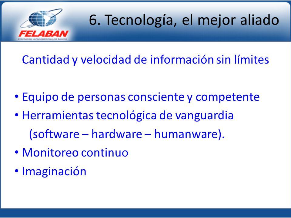 Cantidad y velocidad de información sin límites Equipo de personas consciente y competente Herramientas tecnológica de vanguardia (software – hardware