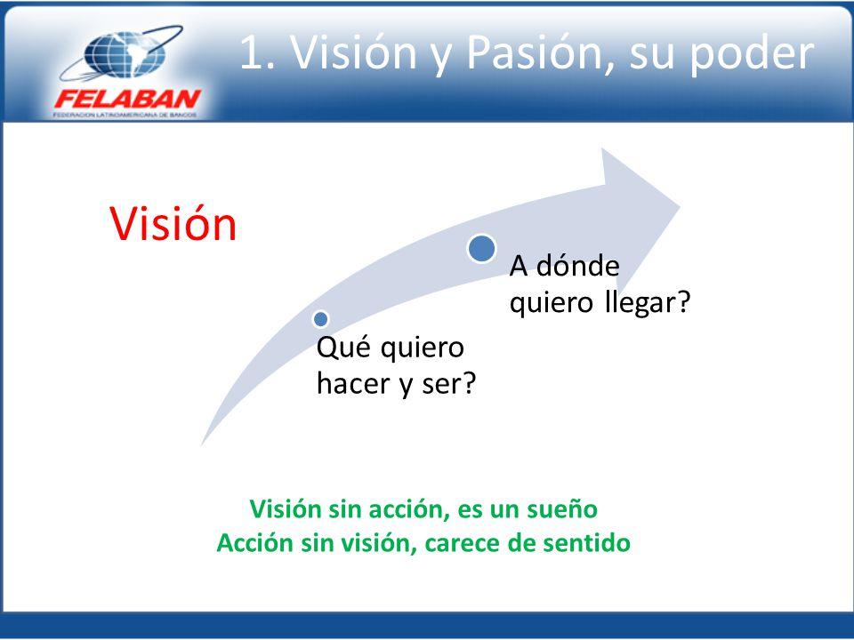 1. Visión y Pasión, su poder Qué quiero hacer y ser? A dónde quiero llegar? Visión Visión sin acción, es un sueño Acción sin visión, carece de sentido