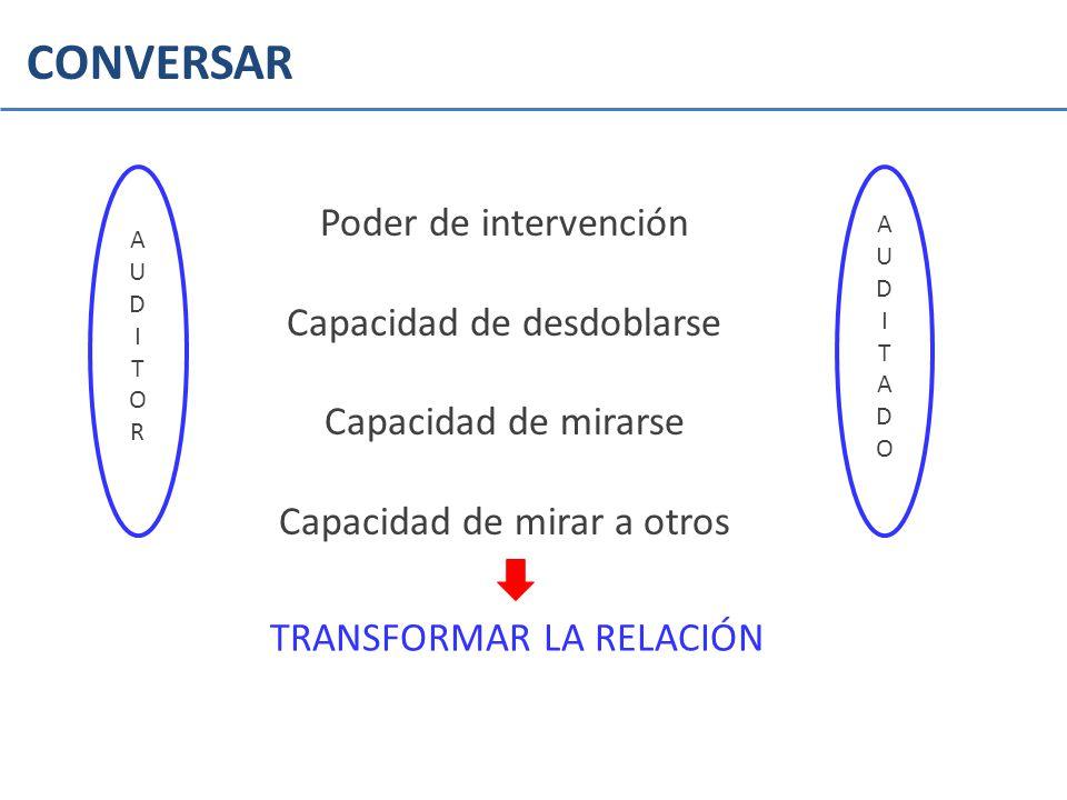 CONVERSAR Poder de intervención Capacidad de desdoblarse Capacidad de mirarse Capacidad de mirar a otros TRANSFORMAR LA RELACIÓN AUDITORAUDITOR AUDITA