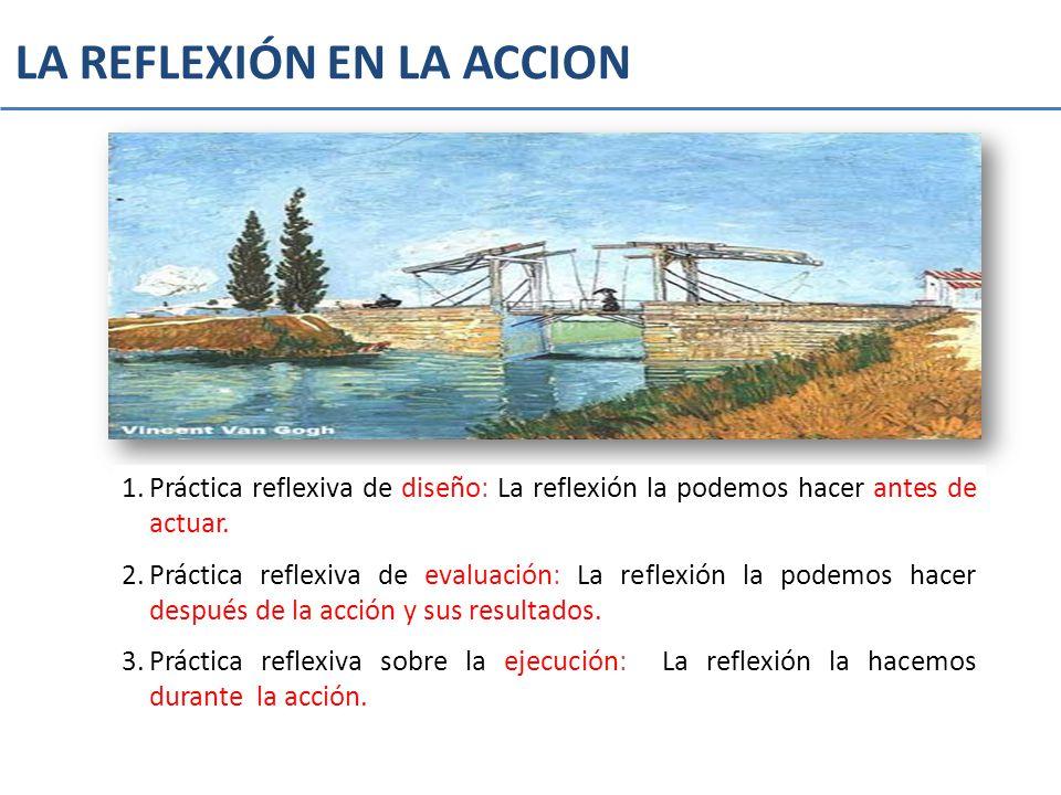 1.Práctica reflexiva de diseño: La reflexión la podemos hacer antes de actuar. 2.Práctica reflexiva de evaluación: La reflexión la podemos hacer despu