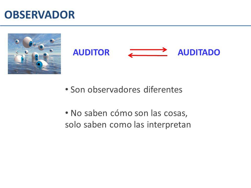 OBSERVADOR Son observadores diferentes No saben cómo son las cosas, solo saben como las interpretan AUDITOR AUDITADO