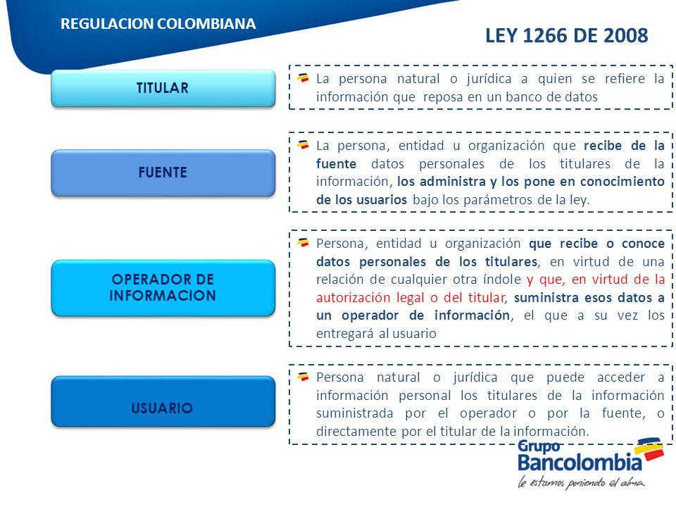 LEY 1266 DE 2008 TITULAR FUENTE OPERADOR DE INFORMACION La persona natural o jurídica a quien se refiere la información que reposa en un banco de dato