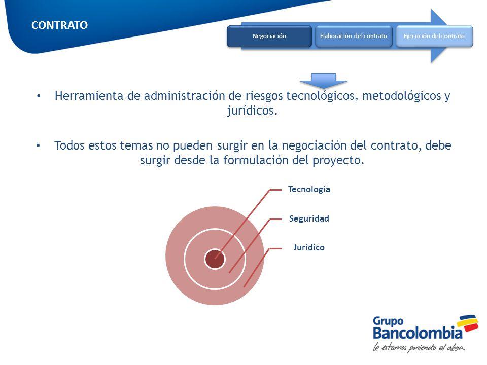 Herramienta de administración de riesgos tecnológicos, metodológicos y jurídicos. Todos estos temas no pueden surgir en la negociación del contrato, d
