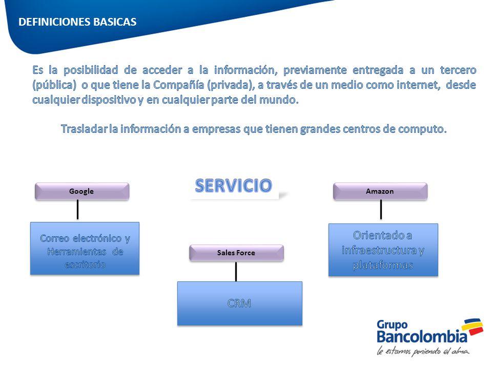 REGULACION COLOMBIANA LEY 1266 DE 2008 Mecanismos para la Protección del derecho de la información contenida en bases de datos administrados por entidades públicas o privadas.