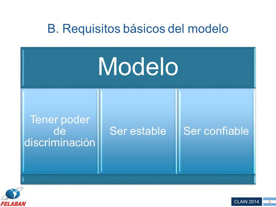 B. Requisitos básicos del modelo Modelo Tener poder de discriminación Ser estableSer confiable