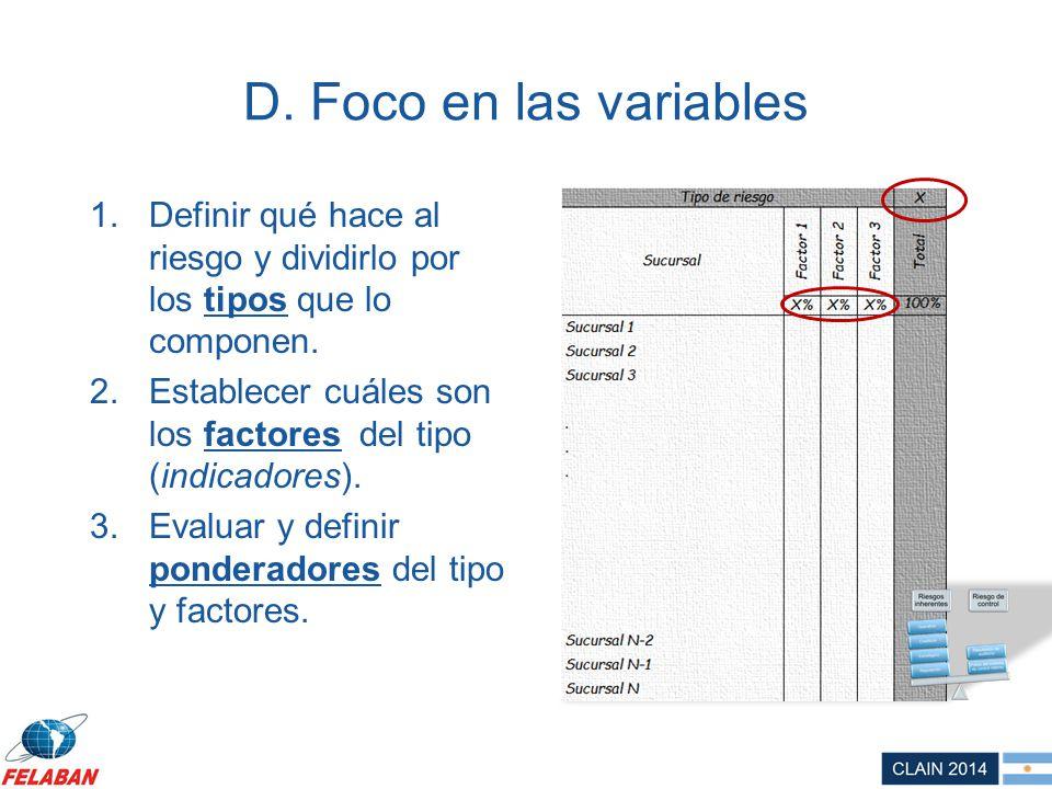 D. Foco en las variables 1.Definir qué hace al riesgo y dividirlo por los tipos que lo componen. 2.Establecer cuáles son los factores del tipo (indica